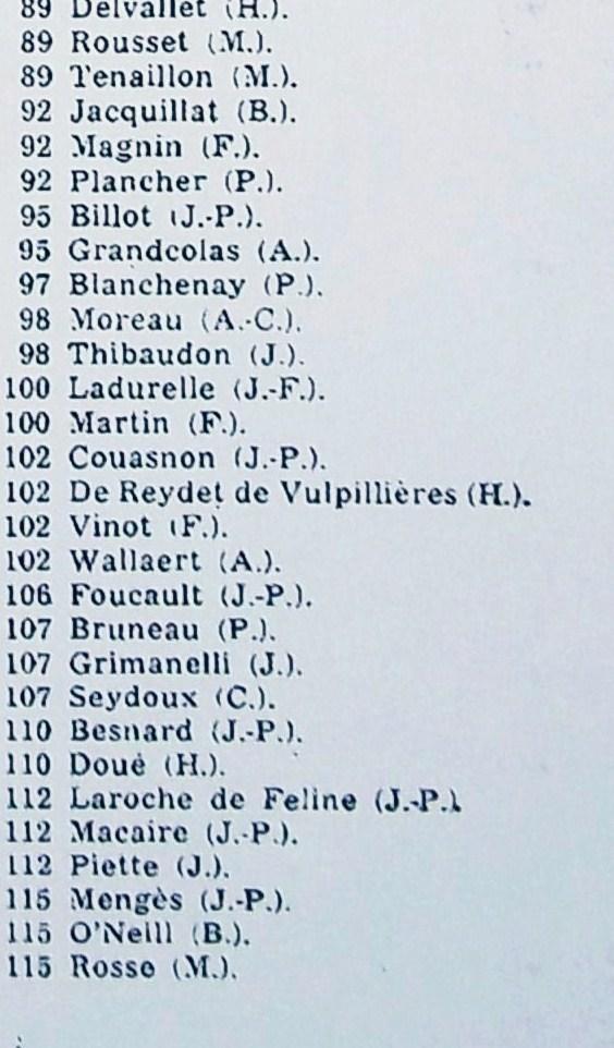 (4) Sortie  J.O.      89 à 115
