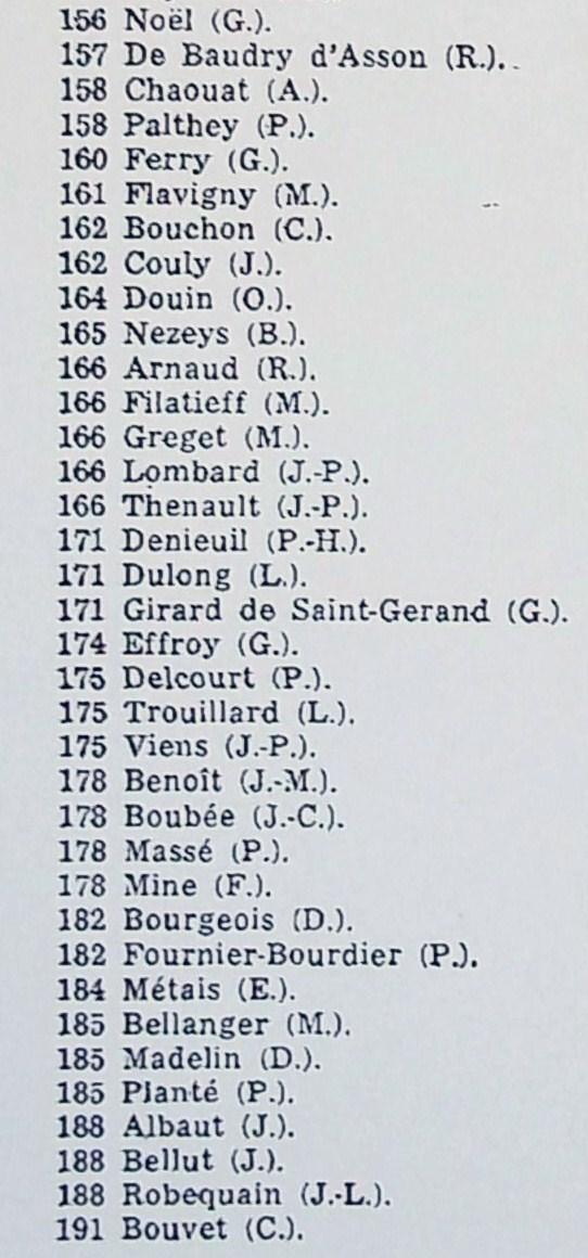 (6) Sortie  J.O.    156 à 191