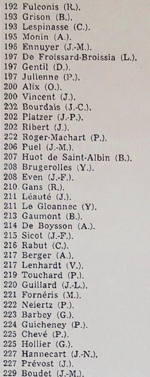 (7) Sortie  J.O.    192 à 229