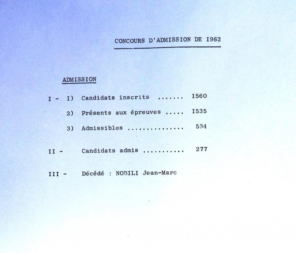 Statistiques Admission